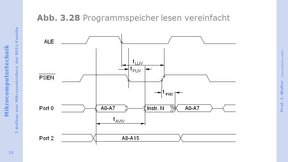 Abb. 3.28 Programmspeicher lesen vereinfacht
