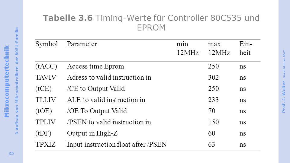 Tabelle 3.6 Timing-Werte für Controller 80C535 und EPROM