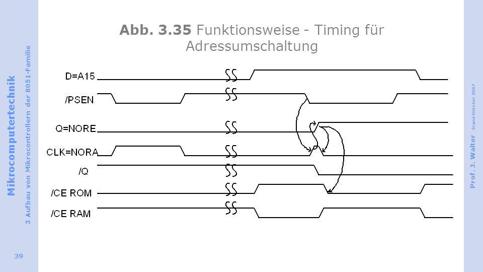 Abb. 3.35 Funktionsweise - Timing für Adressumschaltung