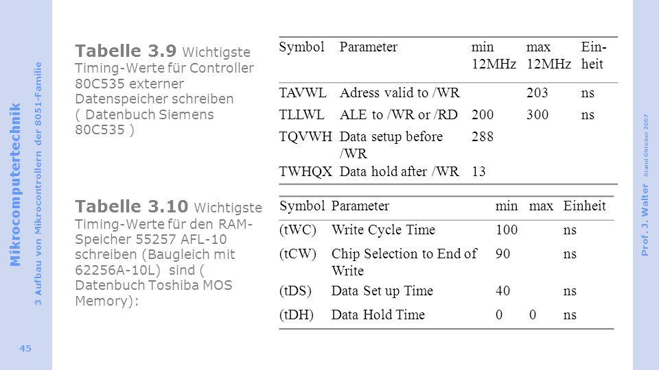 Tabelle 3.9 Wichtigste Timing-Werte für Controller 80C535 externer Datenspeicher schreiben ( Datenbuch Siemens 80C535 ) Tabelle 3.10 Wichtigste Timing-Werte für den RAM-Speicher 55257 AFL-10 schreiben (Baugleich mit 62256A‑10L) sind ( Datenbuch Toshiba MOS Memory):