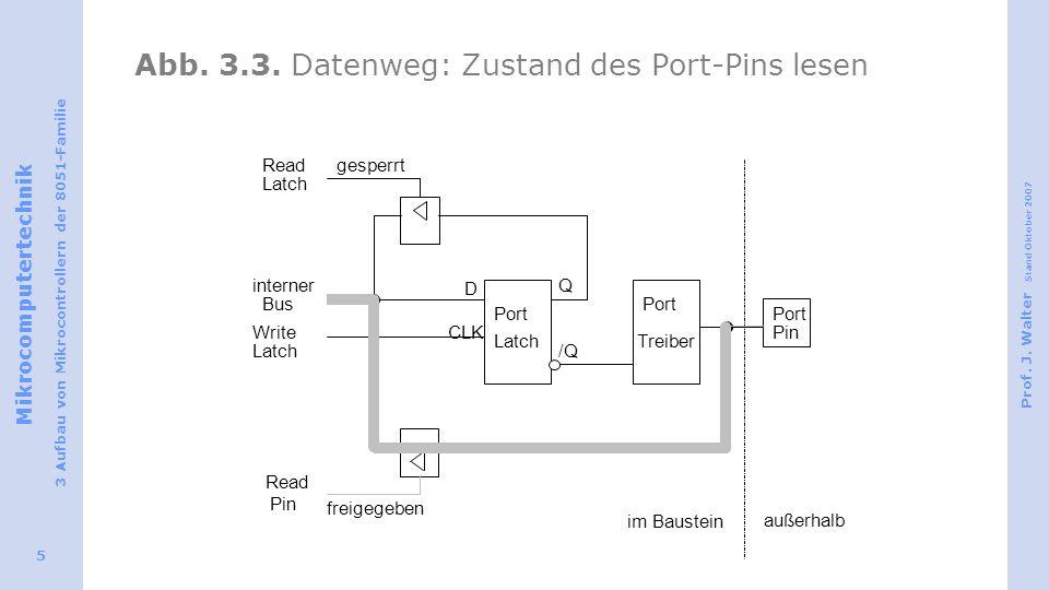 Abb. 3.3. Datenweg: Zustand des Port-Pins lesen