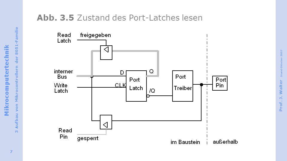 Abb. 3.5 Zustand des Port-Latches lesen