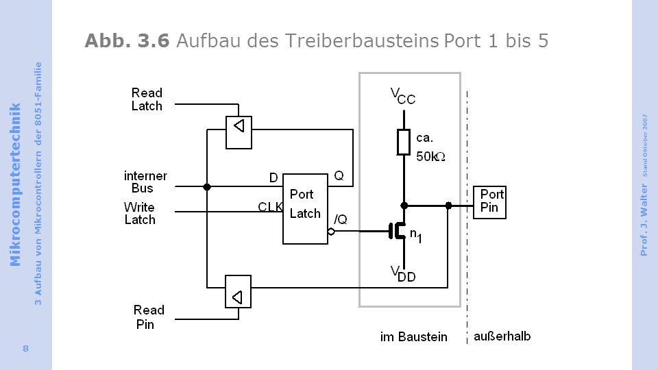 Abb. 3.6 Aufbau des Treiberbausteins Port 1 bis 5
