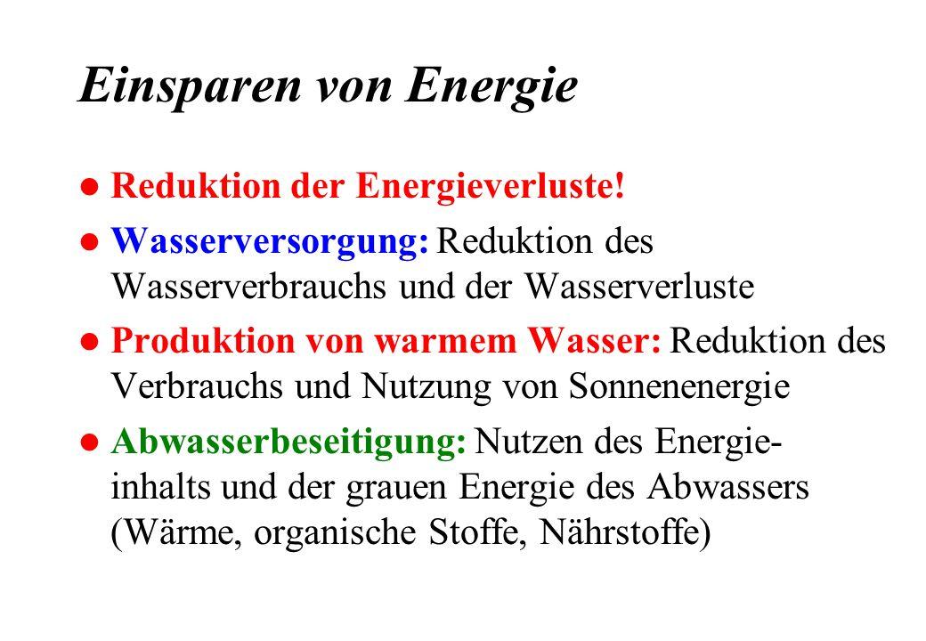 Einsparen von Energie Reduktion der Energieverluste!