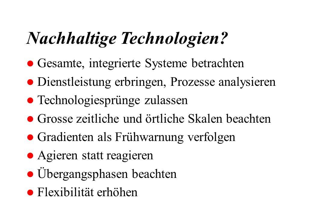 Nachhaltige Technologien