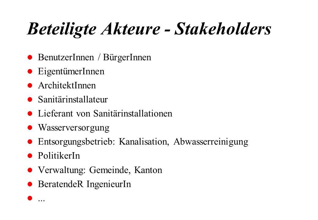 Beteiligte Akteure - Stakeholders