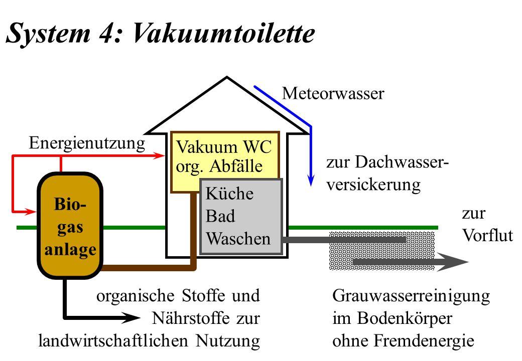System 4: Vakuumtoilette