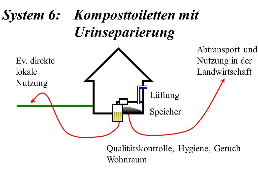 System 6: Komposttoiletten mit Urinseparierung