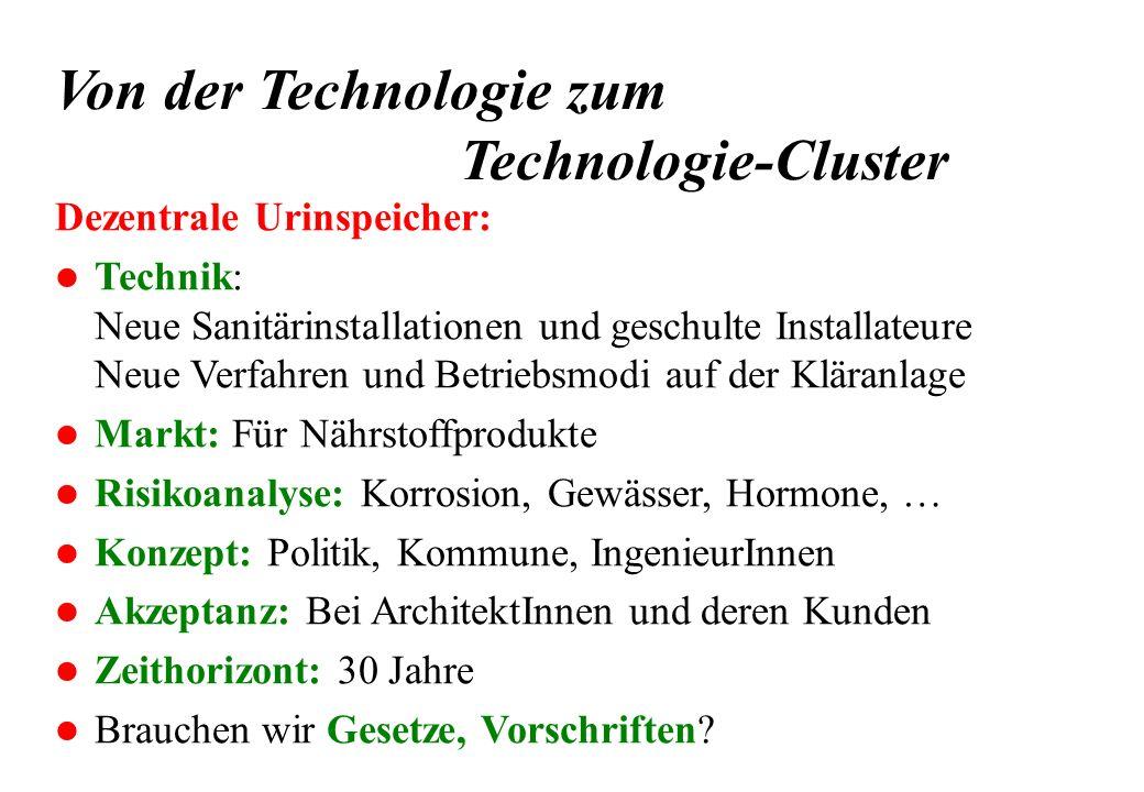 Von der Technologie zum Technologie-Cluster