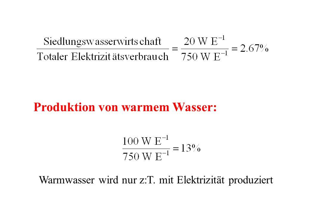 Produktion von warmem Wasser: