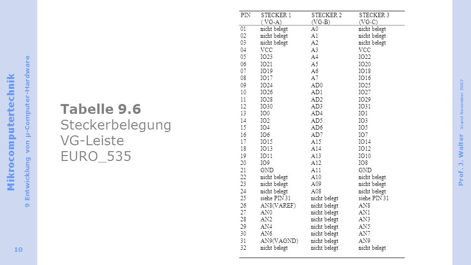 Tabelle 9.6 Steckerbelegung VG-Leiste EURO_535