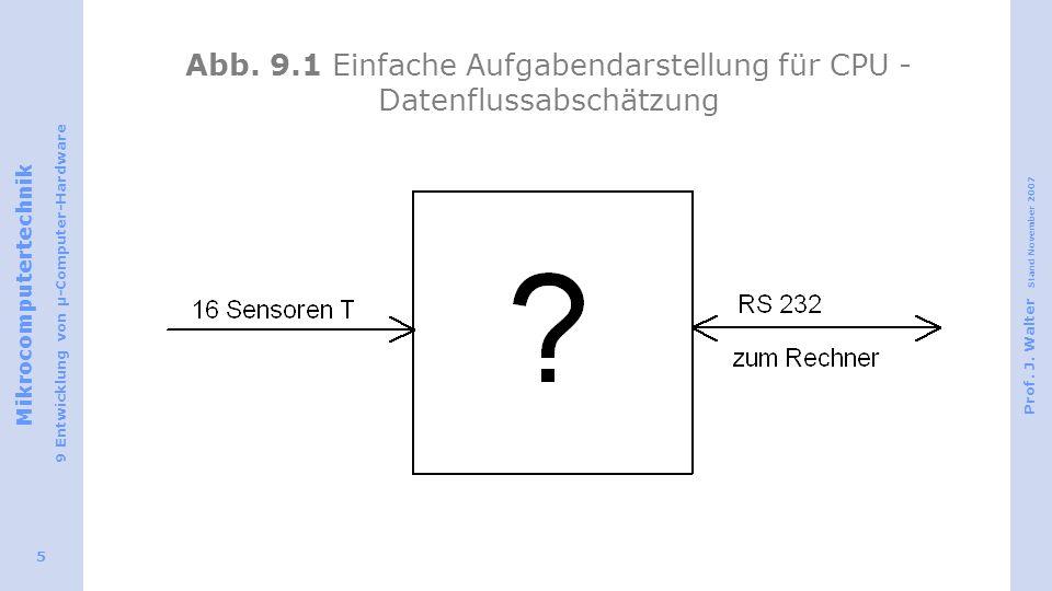 Abb. 9.1 Einfache Aufgabendarstellung für CPU - Datenflussabschätzung