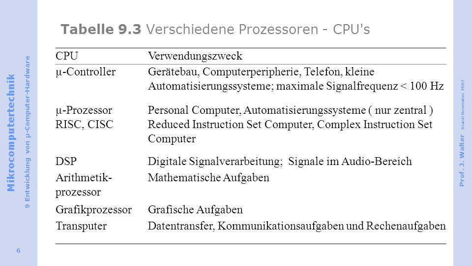 Tabelle 9.3 Verschiedene Prozessoren - CPU s