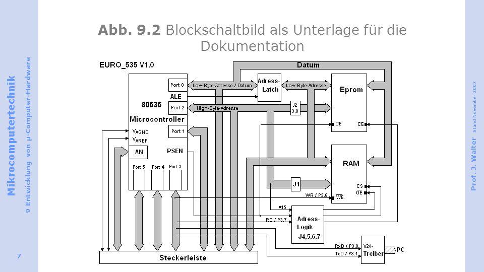 Abb. 9.2 Blockschaltbild als Unterlage für die Dokumentation
