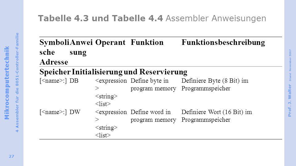 Tabelle 4.3 und Tabelle 4.4 Assembler Anweisungen
