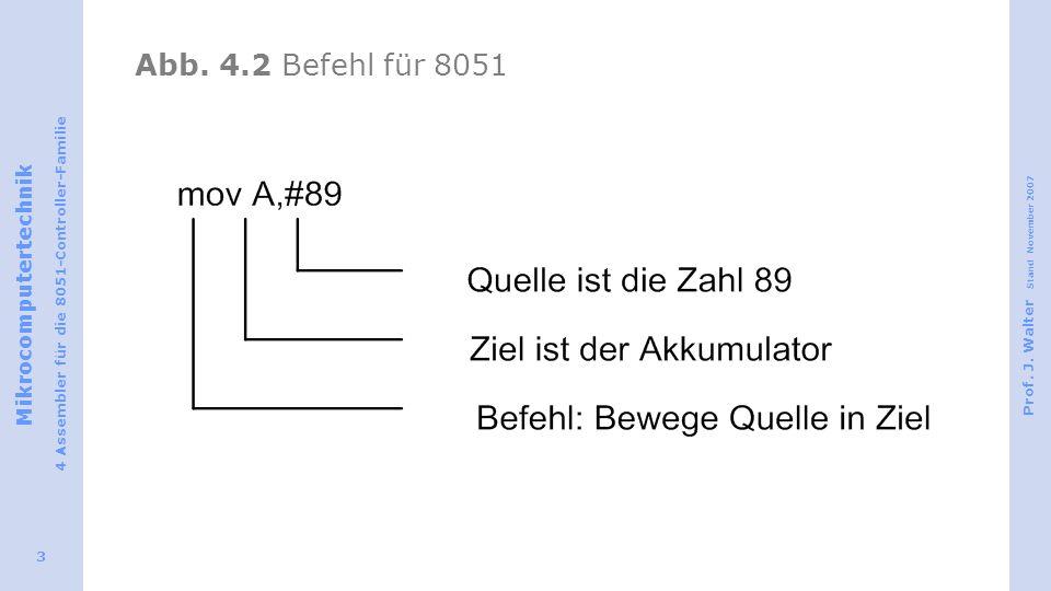 Abb. 4.2 Befehl für 8051