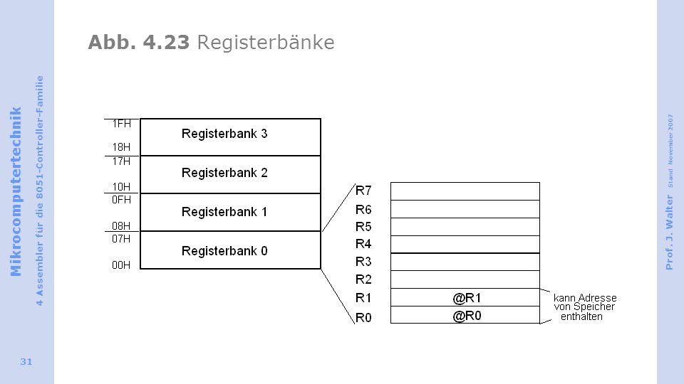 Abb. 4.23 Registerbänke