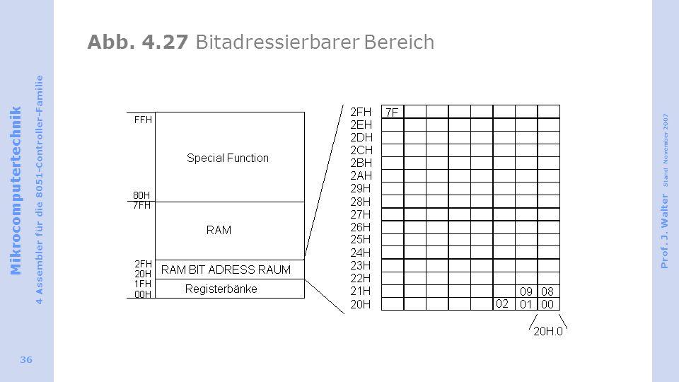 Abb. 4.27 Bitadressierbarer Bereich