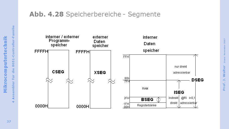 Abb. 4.28 Speicherbereiche - Segmente
