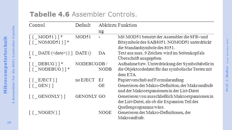Tabelle 4.6 Assembler Controls.