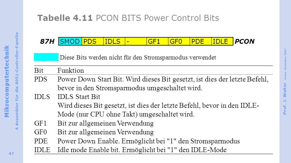 Tabelle 4.11 PCON BITS Power Control Bits
