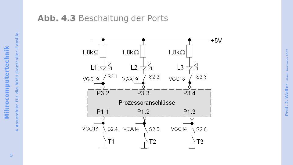 Abb. 4.3 Beschaltung der Ports