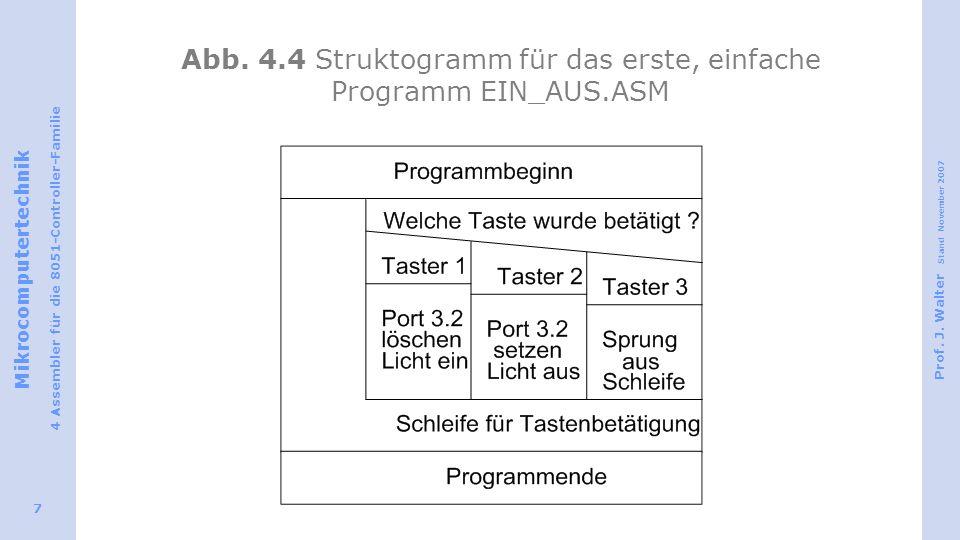 Abb. 4.4 Struktogramm für das erste, einfache Programm EIN_AUS.ASM