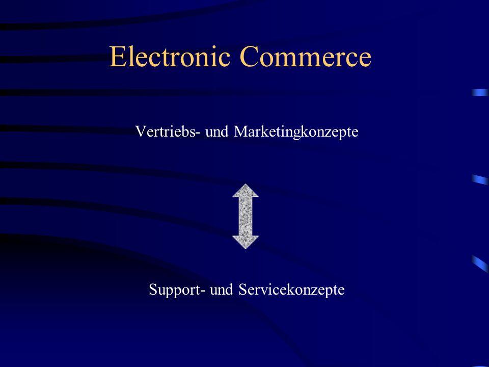 Vertriebs- und Marketingkonzepte Support- und Servicekonzepte