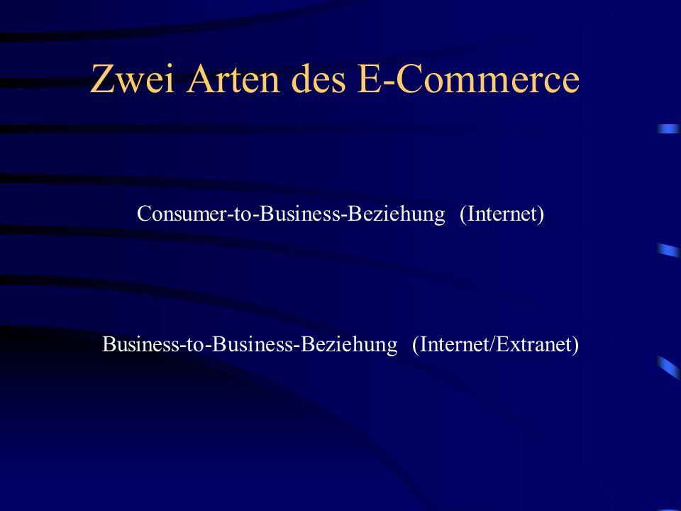 Zwei Arten des E-Commerce