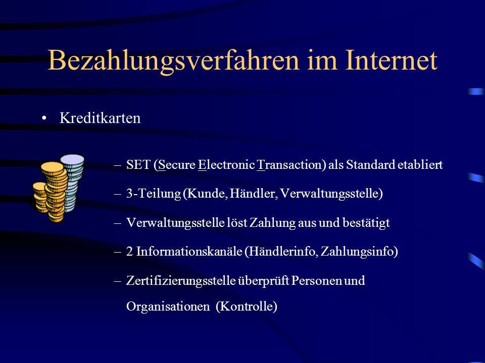 Bezahlungsverfahren im Internet