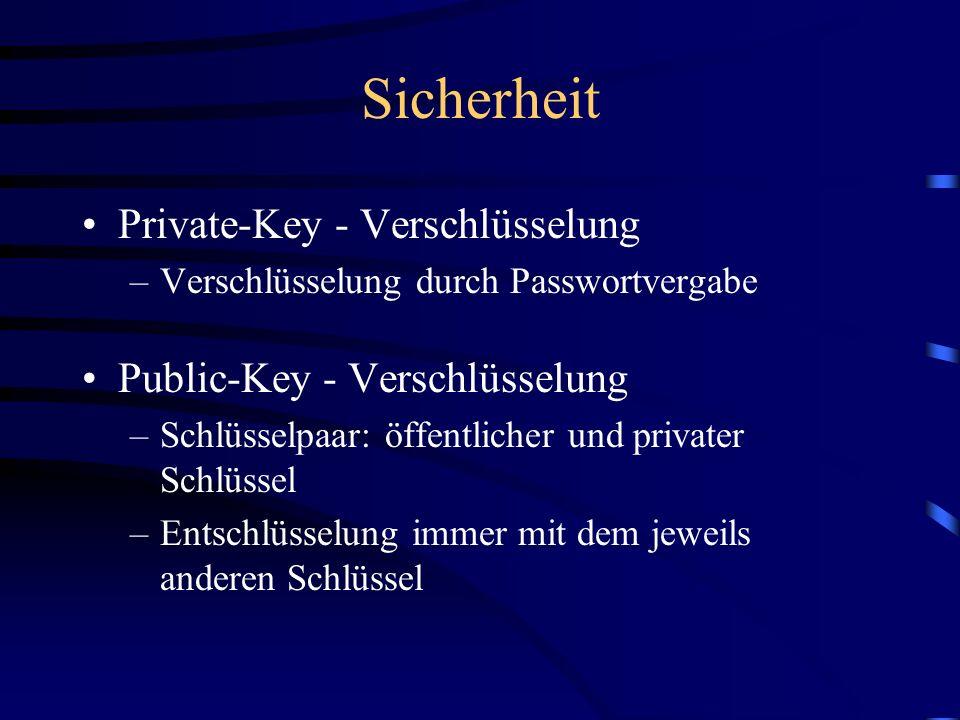 Sicherheit Private-Key - Verschlüsselung Public-Key - Verschlüsselung