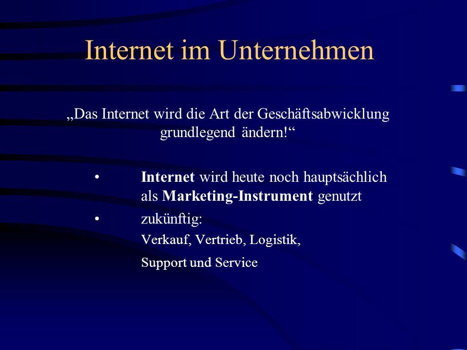 Internet im Unternehmen