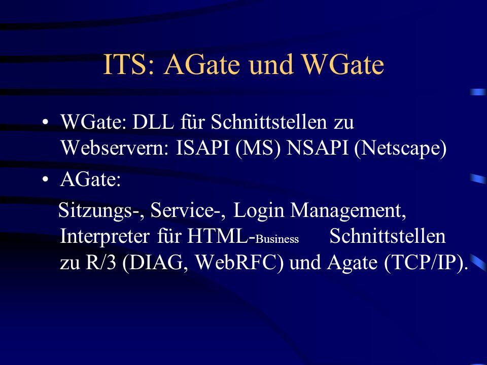 ITS: AGate und WGateWGate: DLL für Schnittstellen zu Webservern: ISAPI (MS) NSAPI (Netscape) AGate: