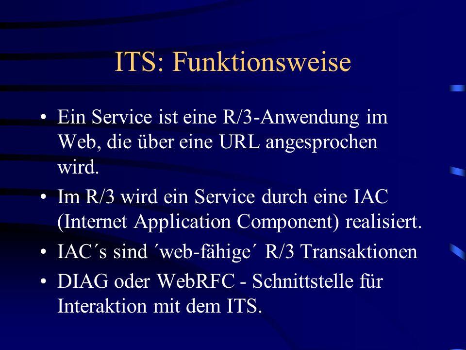 ITS: Funktionsweise Ein Service ist eine R/3-Anwendung im Web, die über eine URL angesprochen wird.
