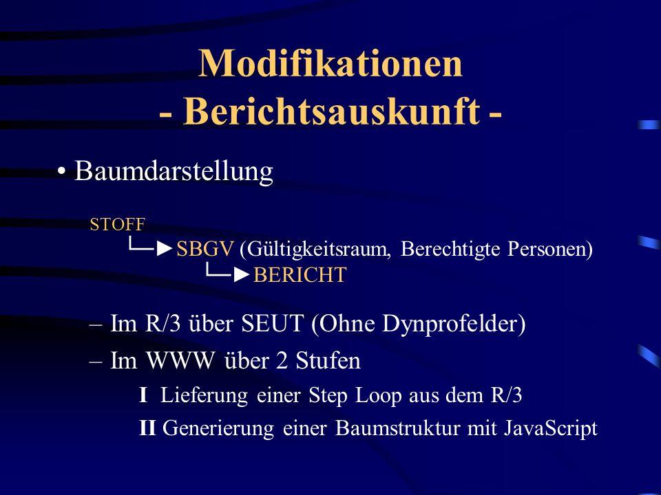 Modifikationen - Berichtsauskunft -