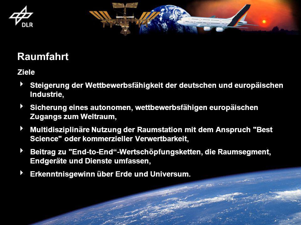 Raumfahrt Ziele. Steigerung der Wettbewerbsfähigkeit der deutschen und europäischen Industrie,