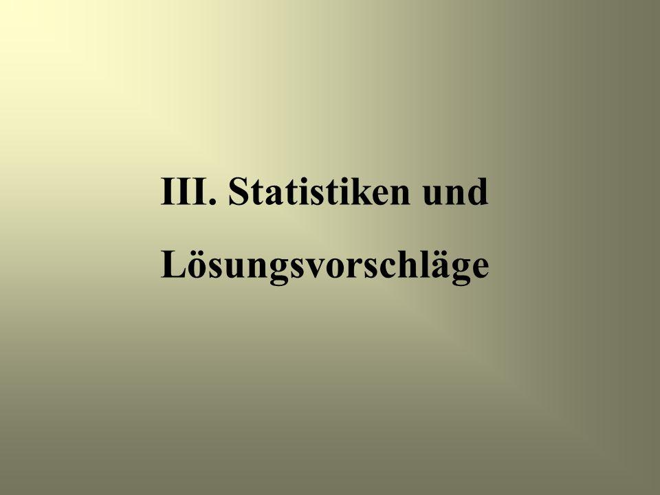 III. Statistiken und Lösungsvorschläge