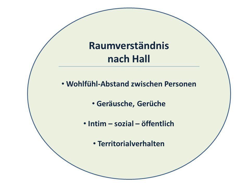 Raumverständnis nach Hall