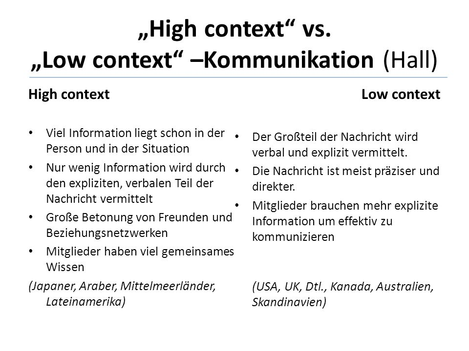 """High context vs. ""Low context –Kommunikation (Hall)"