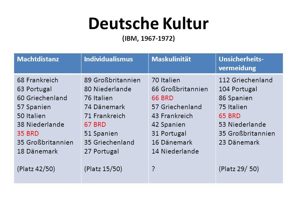 Deutsche Kultur (IBM, 1967-1972)