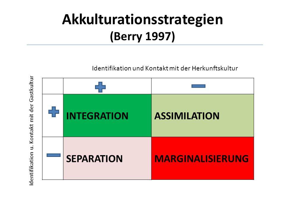 Akkulturationsstrategien (Berry 1997)