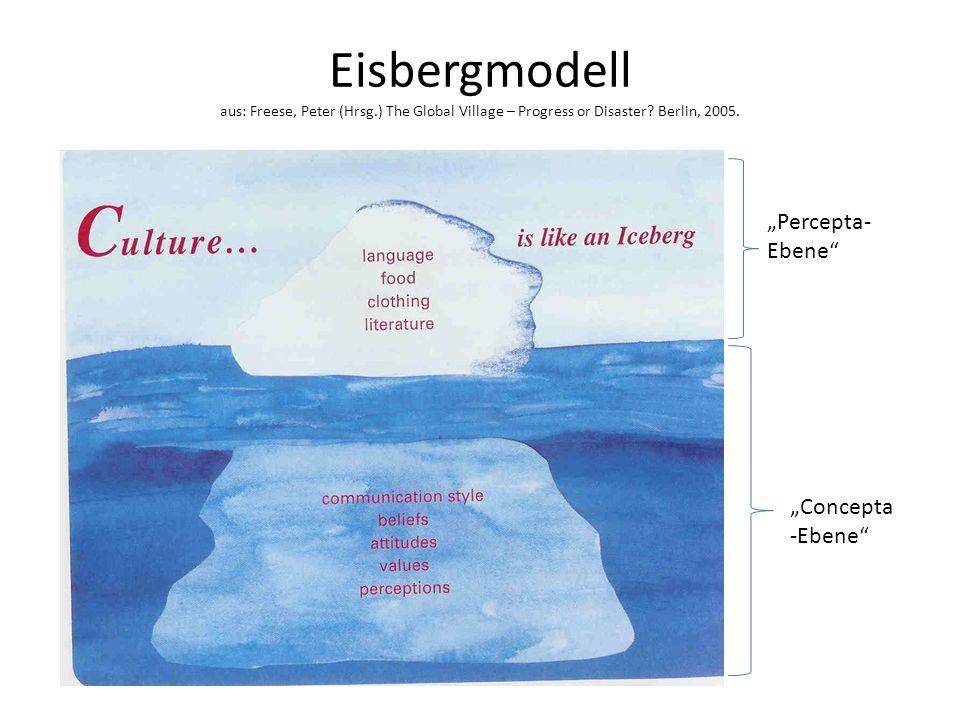 Eisbergmodell aus: Freese, Peter (Hrsg