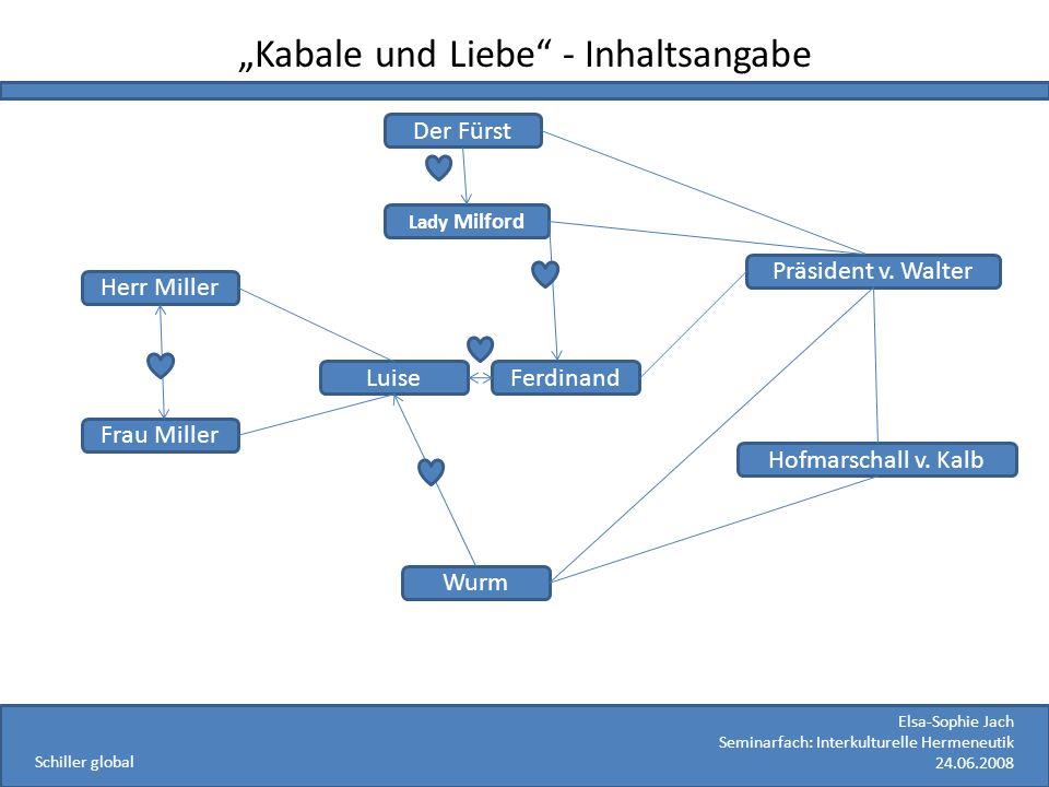 """""""Kabale und Liebe - Inhaltsangabe"""