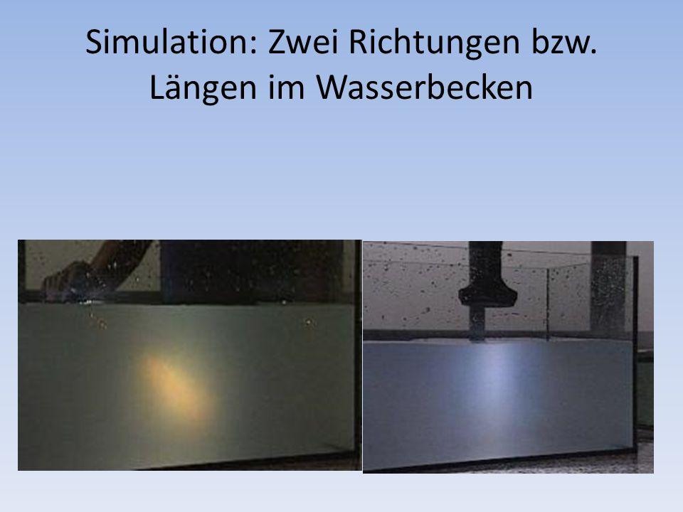 Simulation: Zwei Richtungen bzw. Längen im Wasserbecken