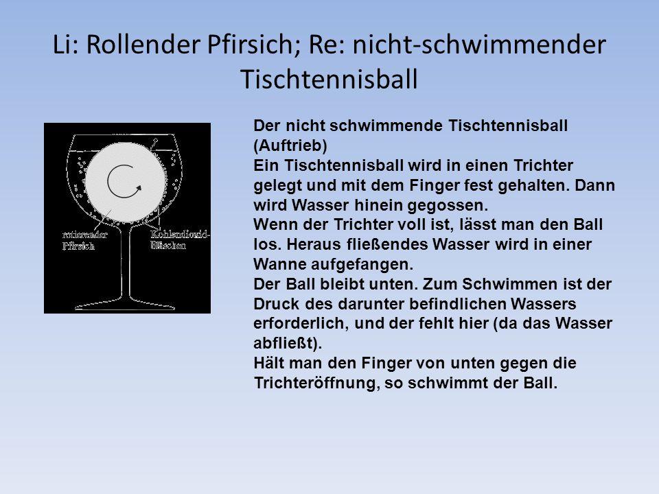 Li: Rollender Pfirsich; Re: nicht-schwimmender Tischtennisball