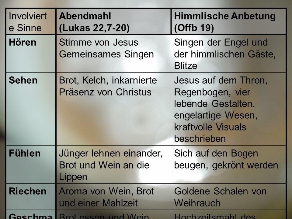 Involvierte Sinne Abendmahl. (Lukas 22,7-20) Himmlische Anbetung. (Offb 19) Hören. Stimme von Jesus.