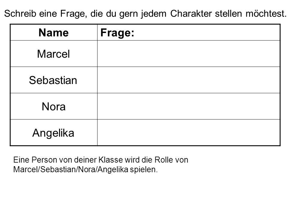 Name Frage: Marcel Sebastian Nora Angelika