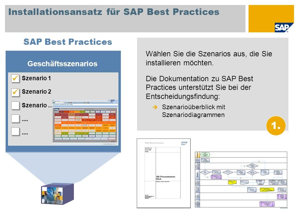 Installationsansatz für SAP Best Practices