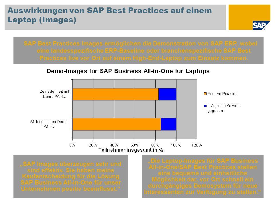 Auswirkungen von SAP Best Practices auf einem Laptop (Images)