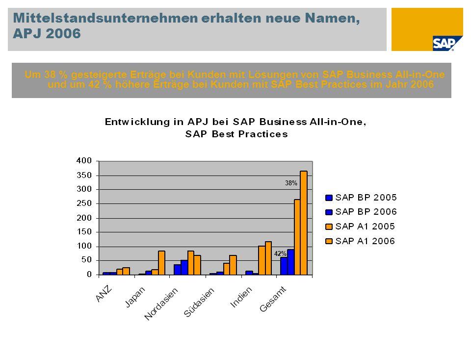 Mittelstandsunternehmen erhalten neue Namen, APJ 2006